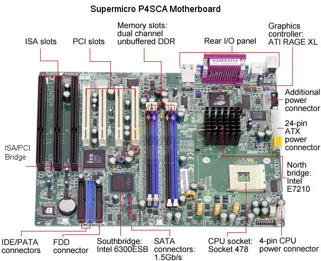 Supermicro P4SCA Equivalent Board with a DuroPC Motherboard Tower ...