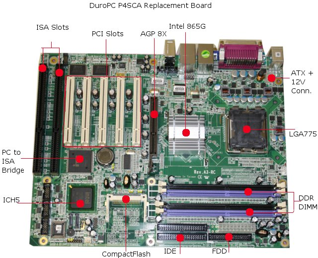 Related Keywords  U0026 Suggestions For Motherboards Fully Labeled